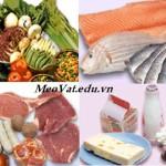 Mẹo vặt đi chợ chọn mua thực phẩm sạch