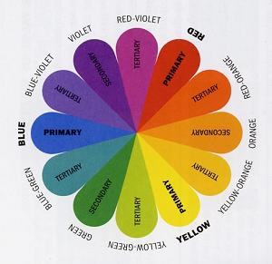 Dự đoán tính cách khi yêu thông qua màu sắc, du doan tinh cach khi yeu thong qua mau sac