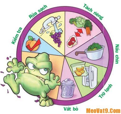 Mẹo xử lý ngộ độc thực phẩm nhanh nhất